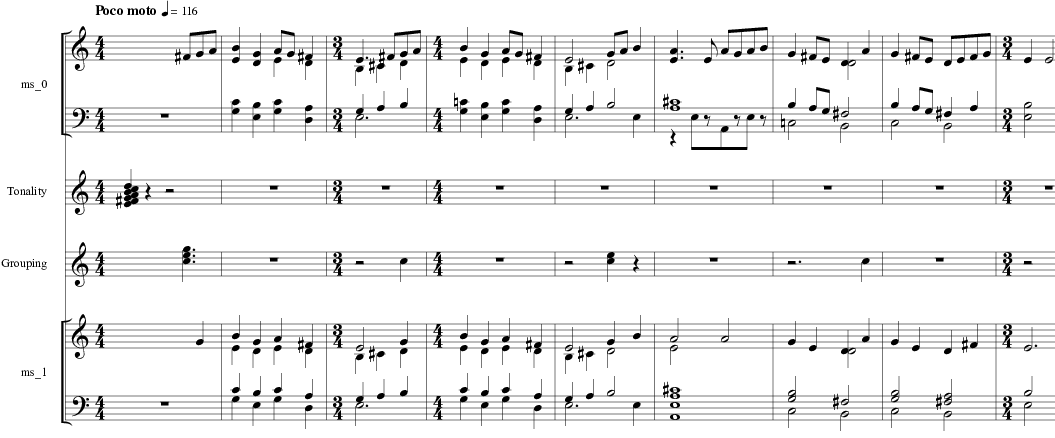 Song Transcription
